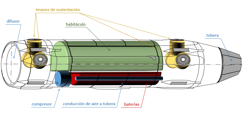 Dissenycv.es-makers-upv-hyperloop2